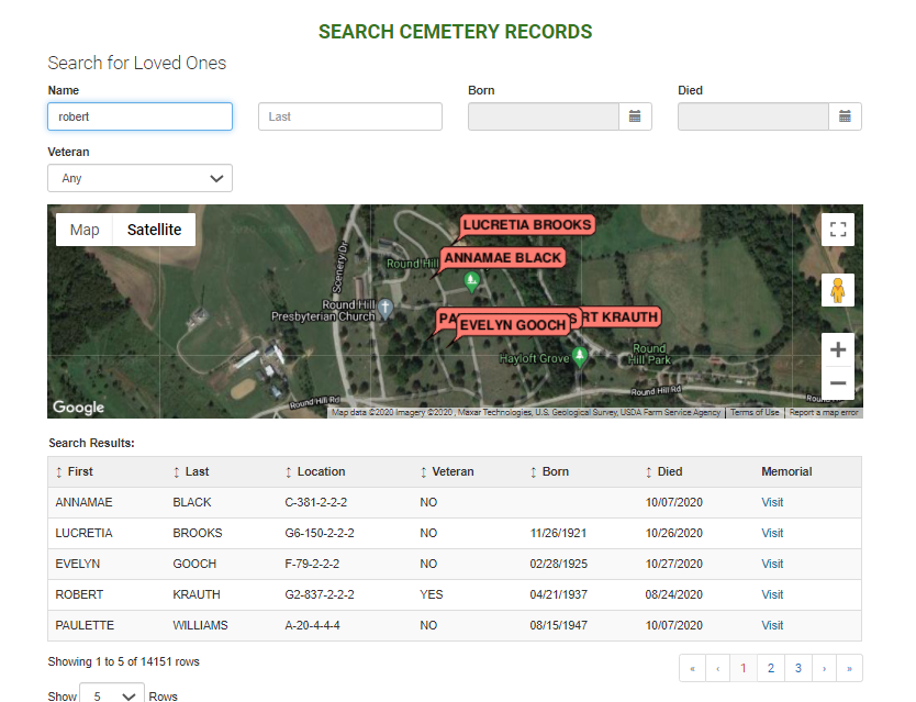simple cemetery software | comparison | cemsites | chronicle